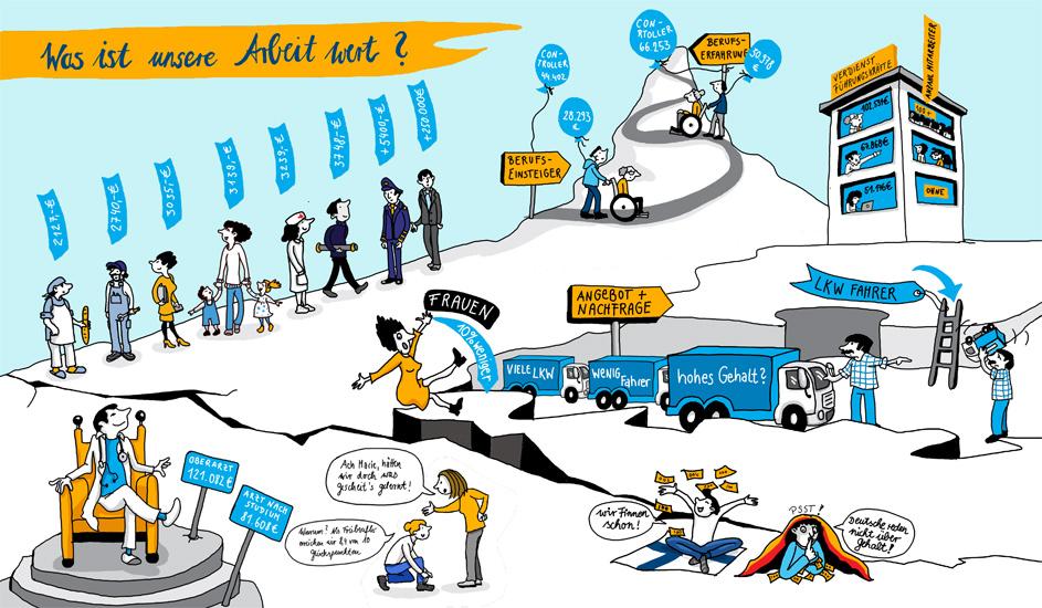Graphictelling Dialogbild Marie Hübner